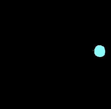 Eenmalige kosten logo omzetten